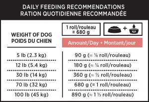 Beef & salmon dog roll Nutrience
